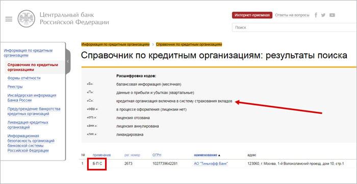 Проверка лицензии банка
