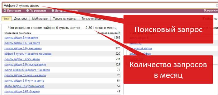 Данные яндекс.вордстат