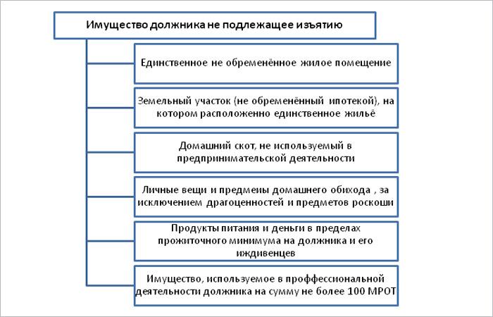 Займ на год без отказа 200000 рублей