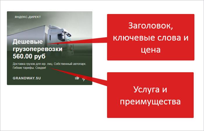 Текст для контекстной рекламы